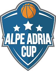 Alpe Adria Cup